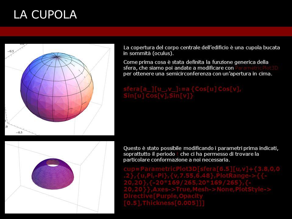 LA CUPOLA sfera[a_][u_,v_]:=a {Cos[u] Cos[v], Sin[u] Cos[v],Sin[v]}